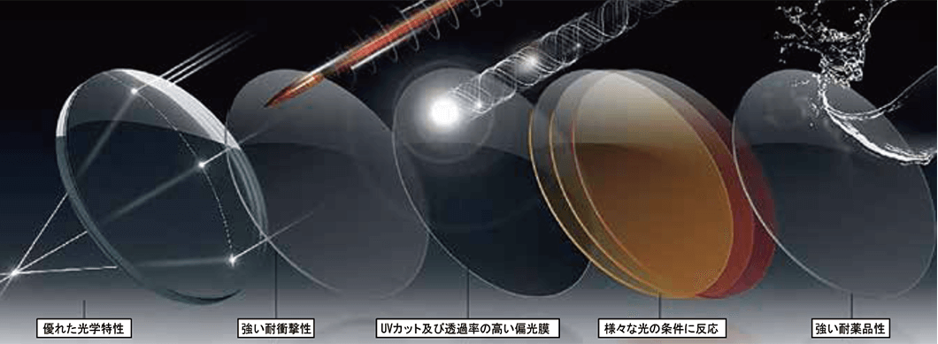 光学的特徴及び安全性