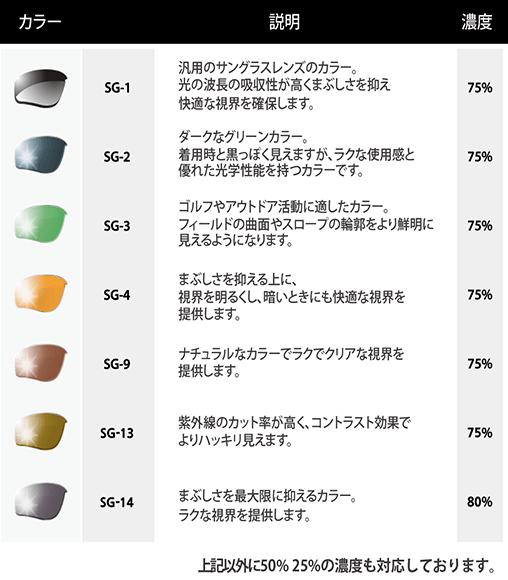 POLVATION,ACTIVE 染色カラー